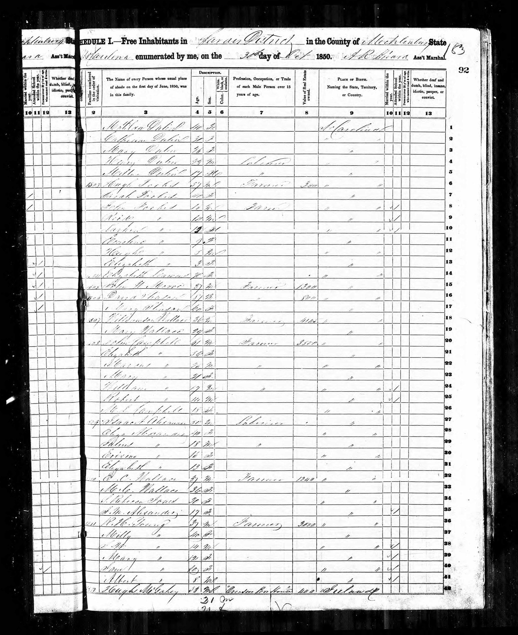 1850 Census, showing Poor House in Mecklenburg County