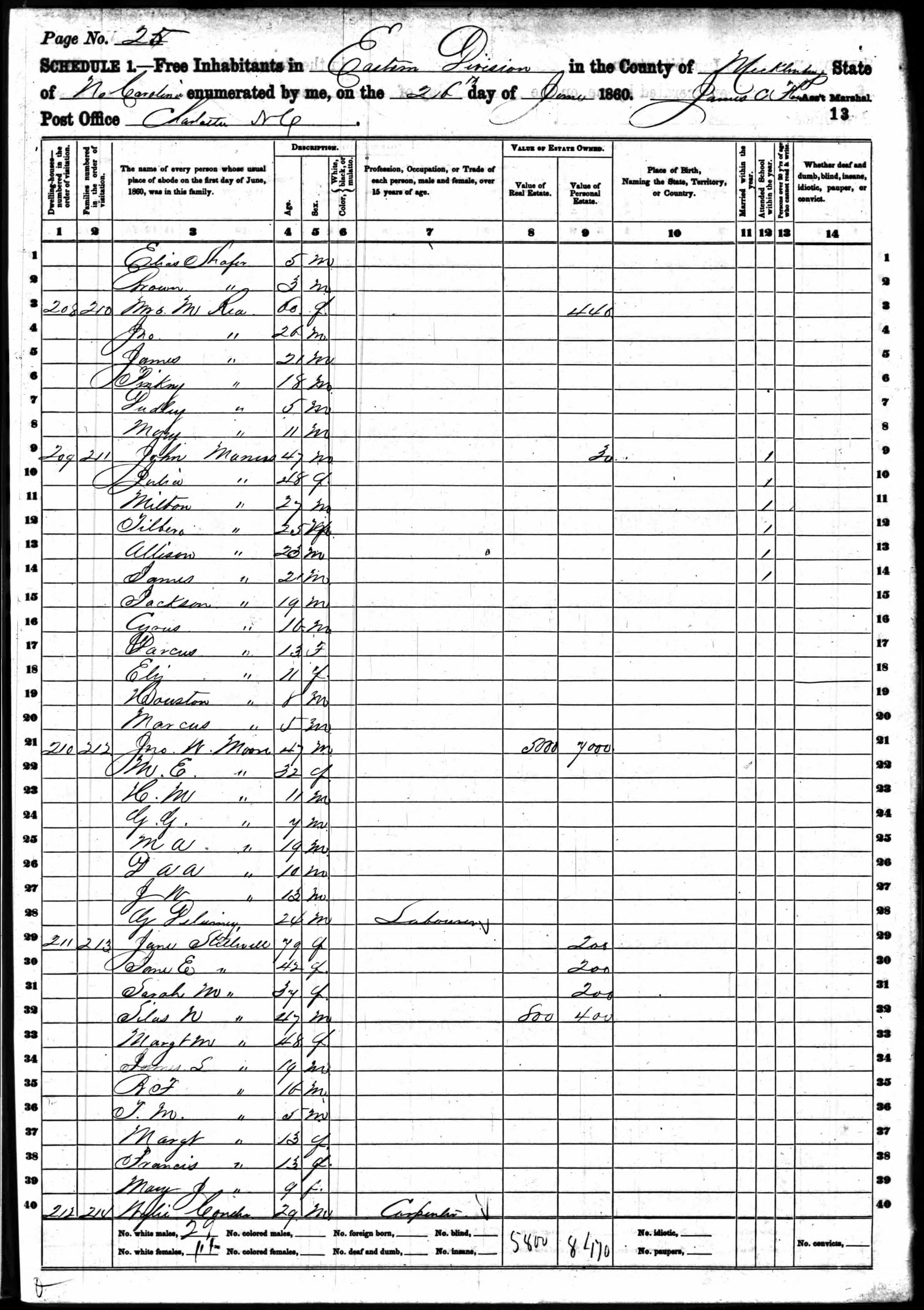 1860 Census, showing Poor House in Mecklenburg County