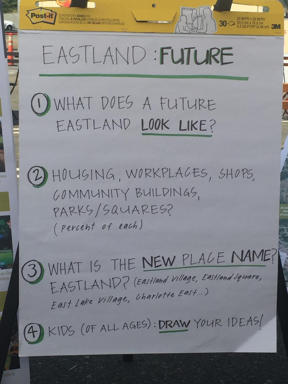 Eastland Future - Questions