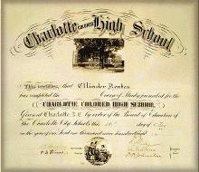 1920s Diploma